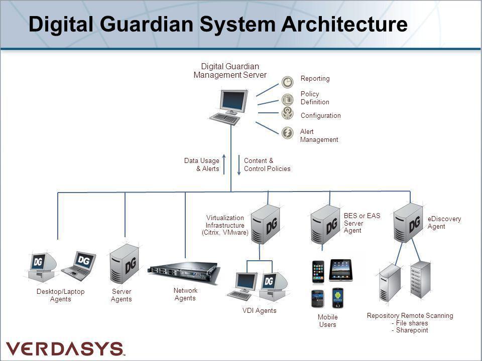 Reporting Policy Definition Configuration Alert Management Digital Guardian Management Server Content & Control Policies Data Usage & Alerts Virtualiz