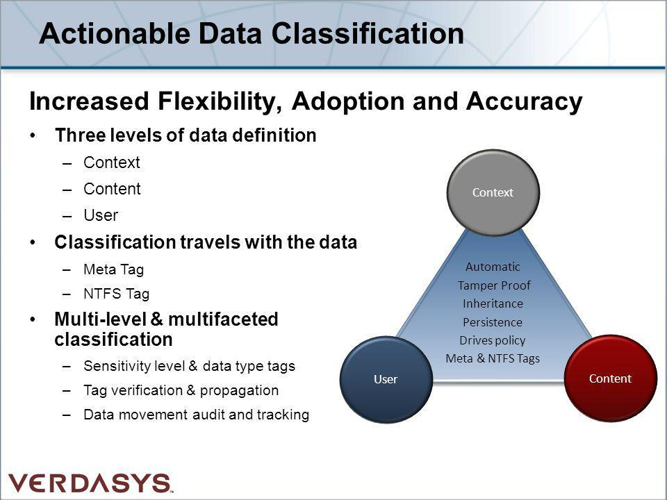 Actionable Data Classification Increased Flexibility, Adoption and Accuracy Automatic Tamper Proof Inheritance Persistence Drives policy Meta & NTFS T