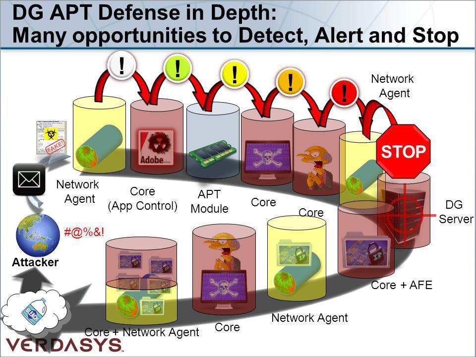 DG APT Defense in Depth: Many opportunities to Detect, Alert and Stop ! ! ! ! ! ! STOP Core (App Control) APT Module Core Network Agent DG Server Core