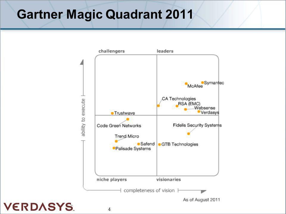 Gartner Magic Quadrant 2011 4