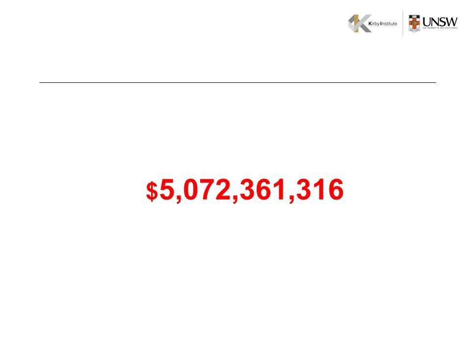 $ 5,072,361,316