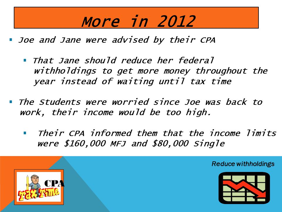 More in 2012 Joe and Jane were advised by their CPA That Jane should reduce her federal withholdings to get more money throughout the year instead of waiting until tax time The Students were worried since Joe was back to work, their income would be too high.