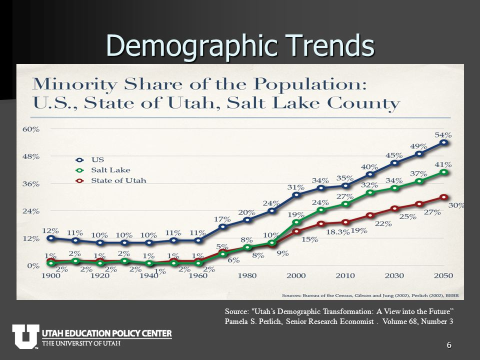 Demographic Trends 6 Source: Utahs Demographic Transformation: A View into the Future Pamela S.