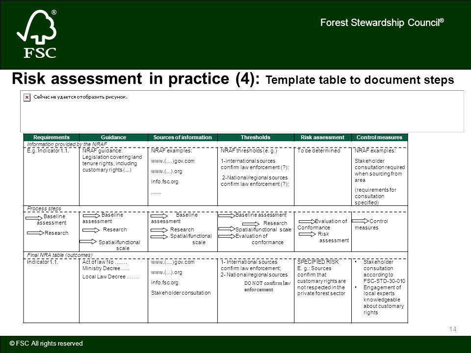Forest Stewardship Council ® © FSC All rights reserved 14 Risk assessment in practice (4): Template table to document steps RequirementsGuidanceSources of informationThresholdsRisk assessmentControl measures Information provided by the NRAF E.g.