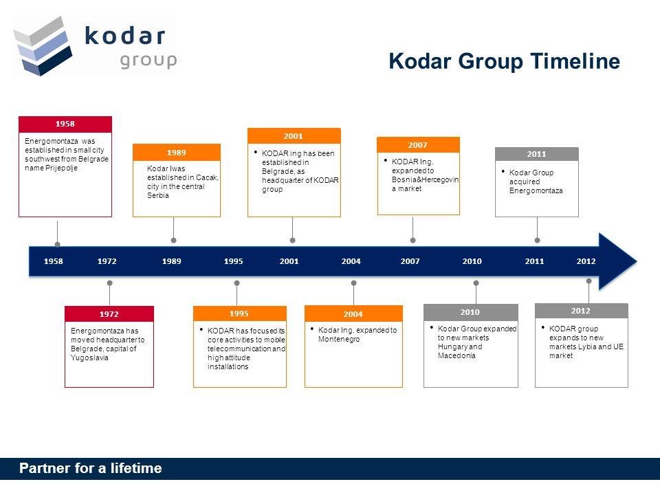Partner for a lifetime Kodar Group Timeline 1972 19952001 20041958 19892007 20102011 2012 Energomontaza has moved headquarter to Belgrade, capital of Yugoslavia 1972 1995 KODAR has focused its core activities to mobile telecommunication and high attitude installations 2001 KODAR ing has been established in Belgrade, as headquarter of KODAR group 2004 Kodar Ing.