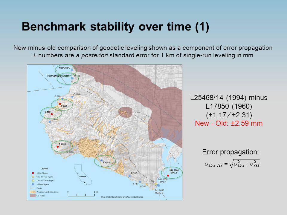 Benchmark stability over time (2) L25468/14 (1994) minus L24301/1 (1978) (±1.17 ±0.93) New - Old: ±1.49 mm New-minus-old comparison of geodetic leveling shown as a component of error propagation ± numbers are a posteriori standard error for 1 km of single-run leveling in mm Error propagation: