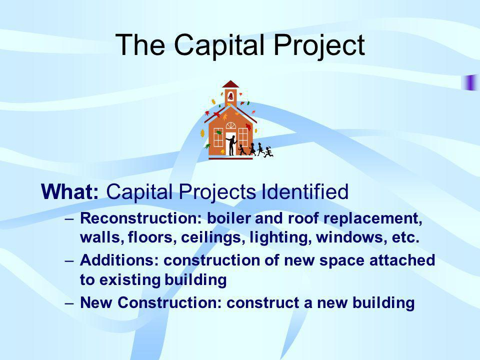 The Capital Project What: Capital Projects Identified –Reconstruction: boiler and roof replacement, walls, floors, ceilings, lighting, windows, etc. –