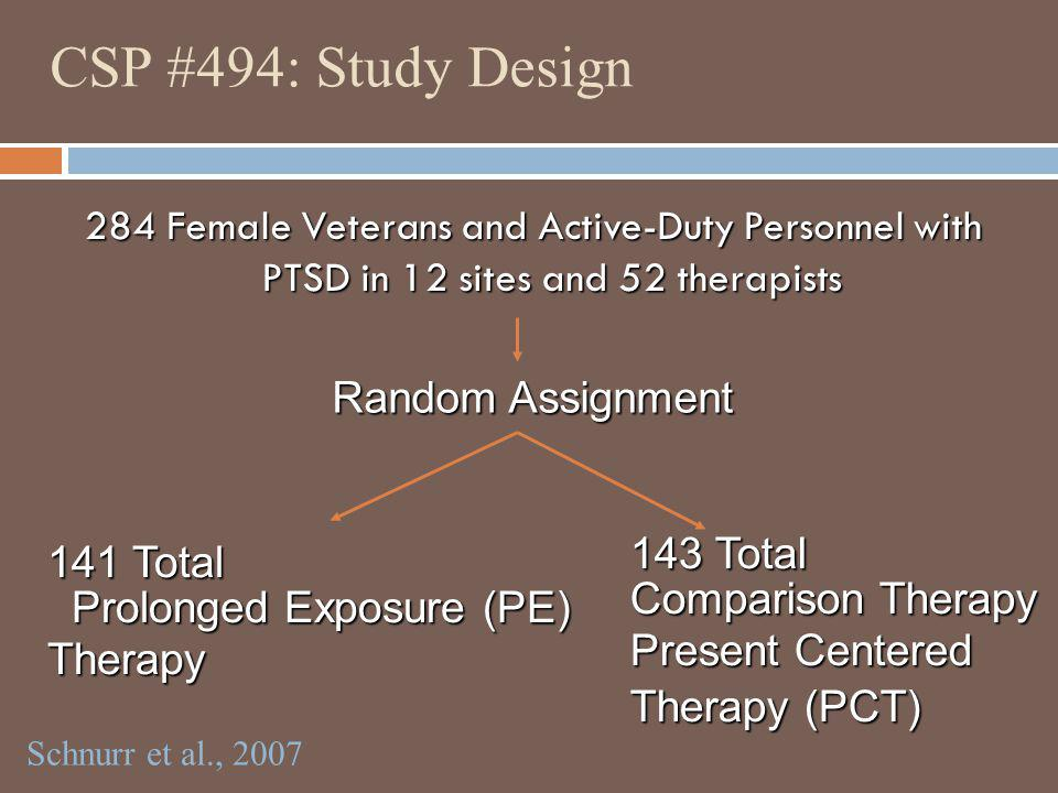 CSP #494: Study Design 284 Female Veterans and Active-Duty Personnel with PTSD in 12 sites and 52 therapists Random Assignment 141 Total Prolonged Exp