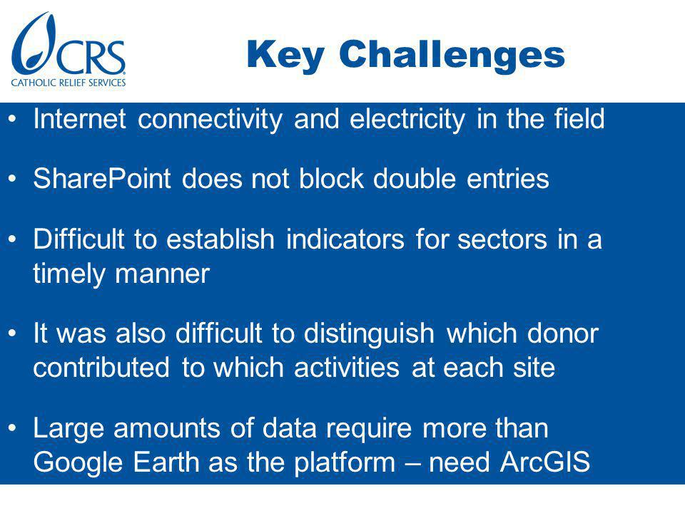 Key Challenges Internet connectivity and electricity in the field SharePoint does not block double entries Difficult to establish indicators for sectors in a timely manner It was also difficult to distinguish which donor contributed to which activities at each site Large amounts of data require more than Google Earth as the platform – need ArcGIS
