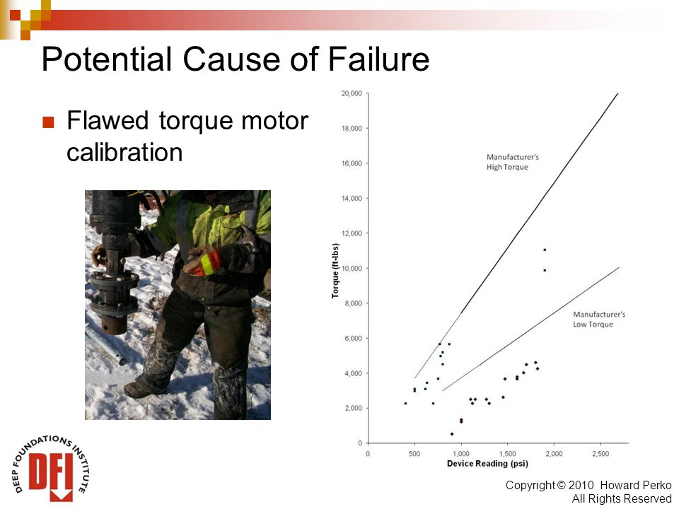 Copyright © 2010 Howard Perko All Rights Reserved Potential Cause of Failure Flawed torque motor calibration