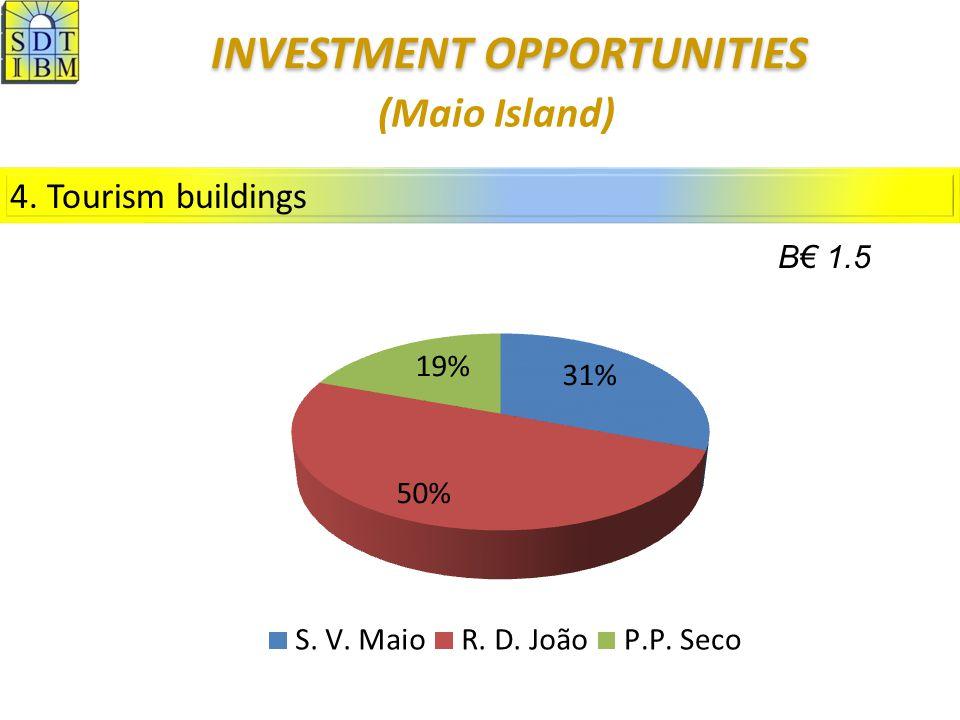 4. Tourism buildings (Maio Island) B 1.5 INVESTMENT OPPORTUNITIES INVESTMENT OPPORTUNITIES
