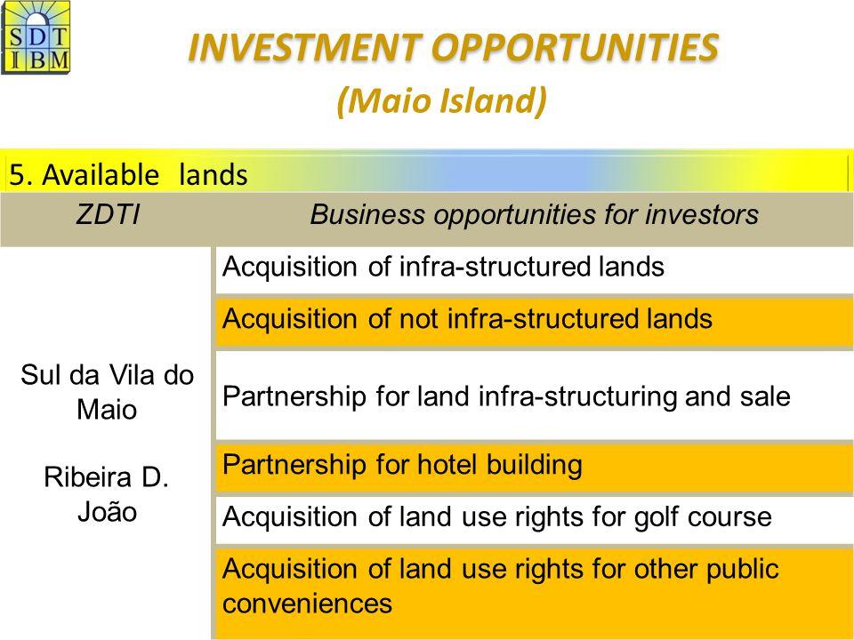 5. Available lands (Maio Island) ZDTIBusiness opportunities for investors Sul da Vila do Maio Ribeira D. João Acquisition of infra-structured lands Ac