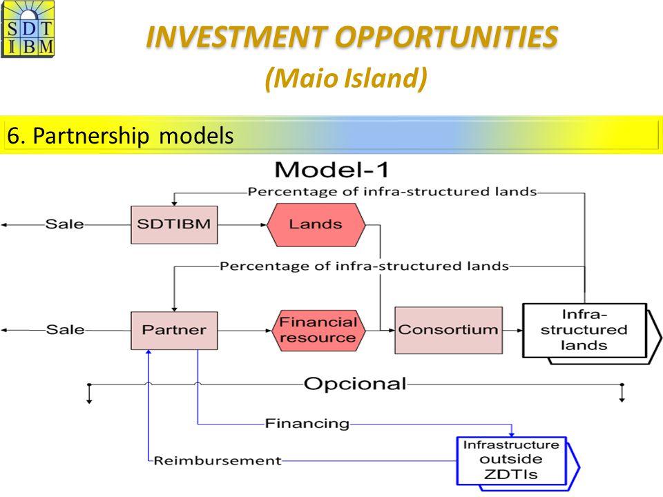 6. Partnership models (Maio Island) INVESTMENT OPPORTUNITIES INVESTMENT OPPORTUNITIES