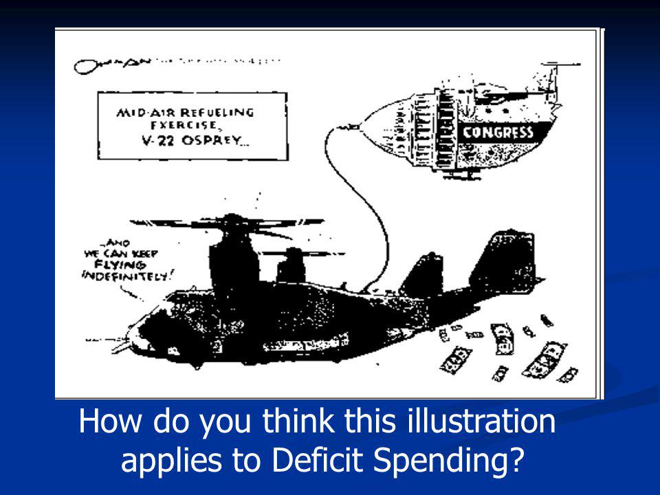 How do you think this illustration applies to Deficit Spending?