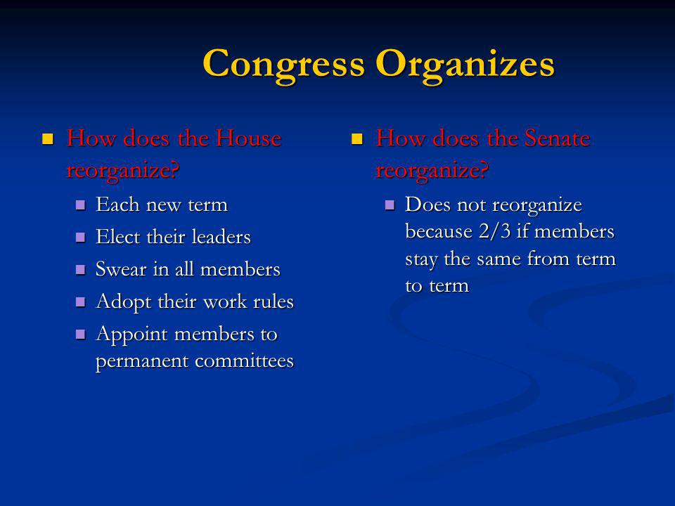Congress Organizes Congress Organizes How does the House reorganize? How does the House reorganize? Each new term Each new term Elect their leaders El