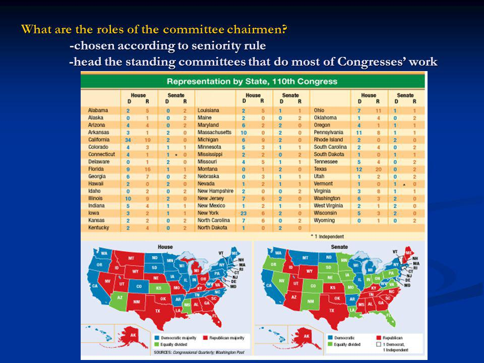 What are the roles of the committee chairmen? -chosen according to seniority rule -head the standing committees that do most of Congresses work