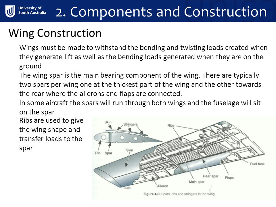 2. Components and Construction Wing Construction Wings must be made to withstand the bending and twisting loads created when they generate lift as wel