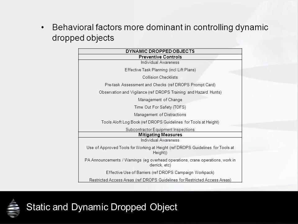 Static and Dynamic Dropped Object DYNAMIC DROPPED OBJECTS Preventive Controls Individual Awareness Effective Task Planning (incl Lift Plans) Collision