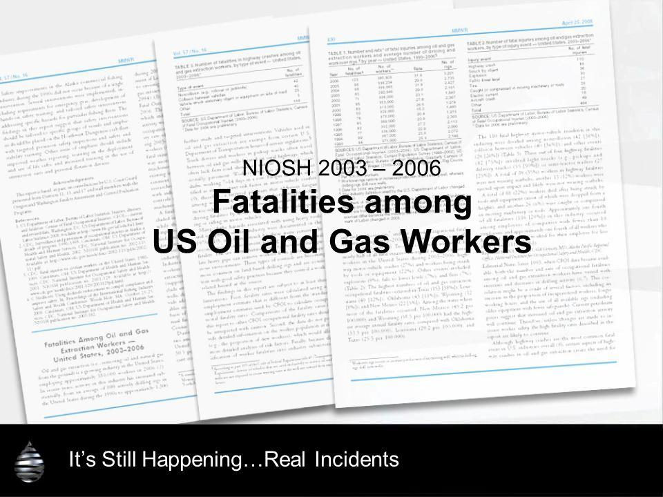 Its Still Happening…Real Incidents NIOSH 2003 – 2006 Fatalities among US Oil and Gas Workers