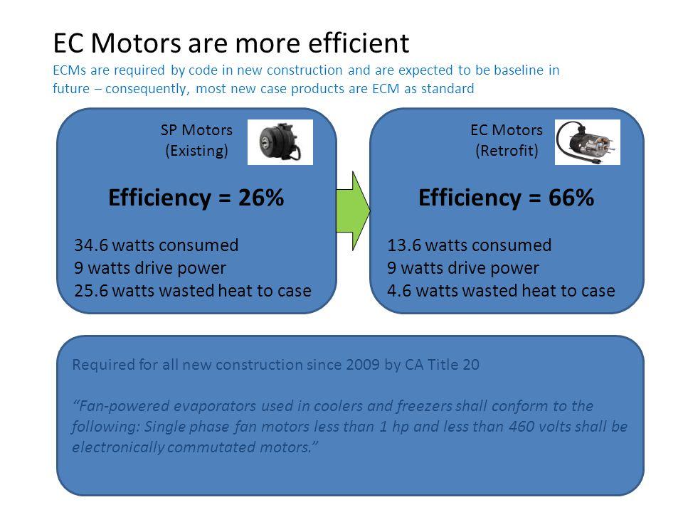 EC Motors (Retrofit) Efficiency = 66% 13.6 watts consumed 9 watts drive power 4.6 watts wasted heat to case SP Motors (Existing) Efficiency = 26% 34.6