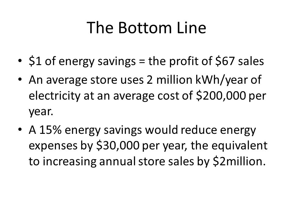 The Bottom Line $1 of energy savings = the profit of $67 sales An average store uses 2 million kWh/year of electricity at an average cost of $200,000