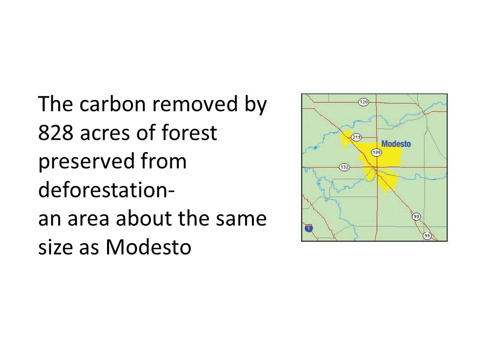 The carbon removed by 828 acres of forest preserved from deforestation- an area about the same size as Modesto