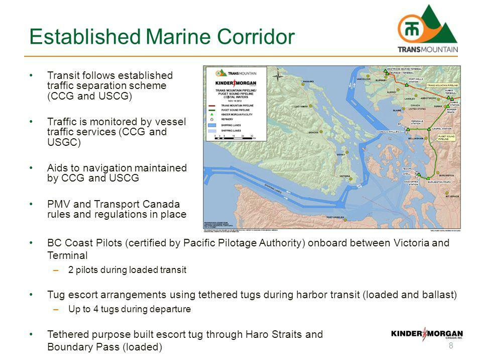 Established Marine Corridor Transit follows established traffic separation scheme (CCG and USCG) Traffic is monitored by vessel traffic services (CCG and USGC) Aids to navigation maintained by CCG and USCG PMV and Transport Canada rules and regulations in place BC Coast Pilots (certified by Pacific Pilotage Authority) onboard between Victoria and Terminal –2 pilots during loaded transit Tug escort arrangements using tethered tugs during harbor transit (loaded and ballast) –Up to 4 tugs during departure Tethered purpose built escort tug through Haro Straits and Boundary Pass (loaded) 8