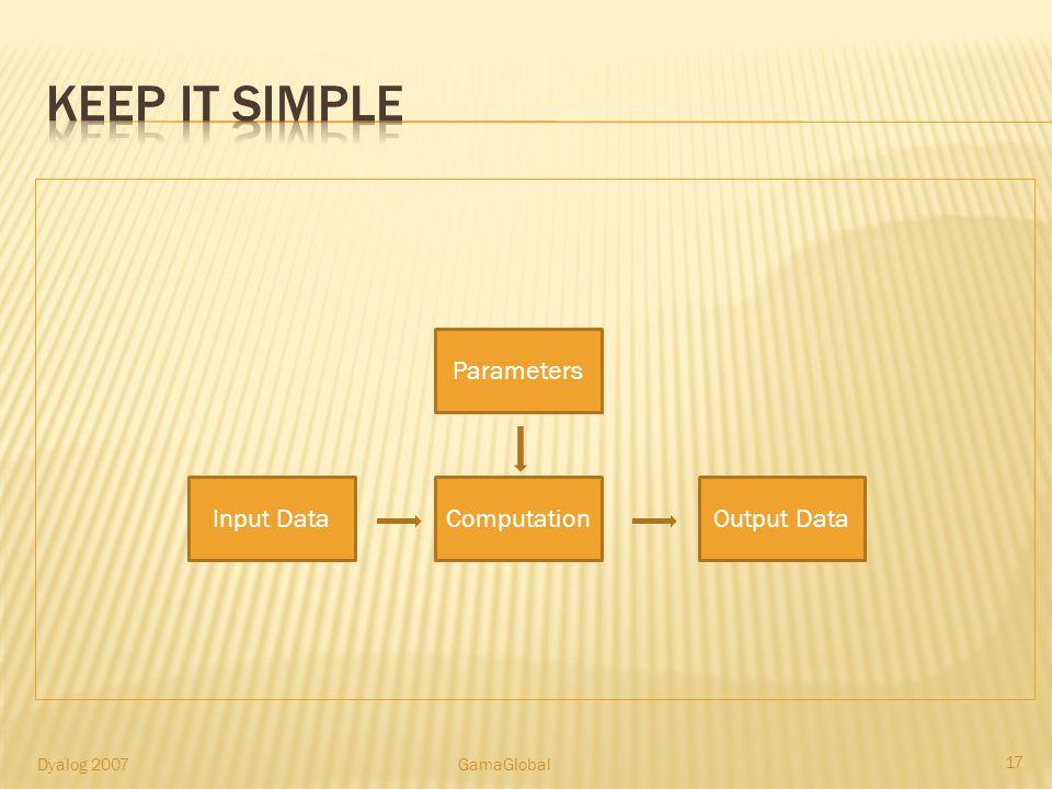 Parameters ComputationInput DataOutput Data 17 Dyalog 2007GamaGlobal