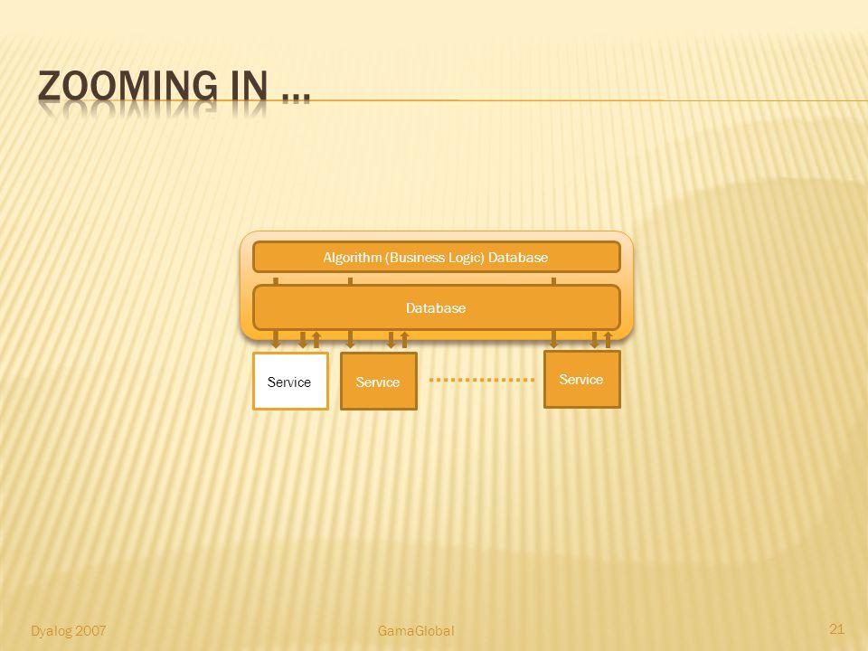 Algorithm (Business Logic) Database Service Database 21 Dyalog 2007GamaGlobal