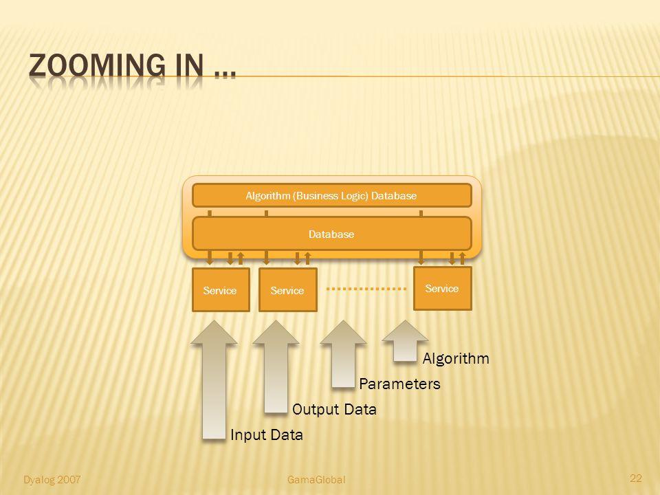 Algorithm (Business Logic) Database Service Database Algorithm Parameters Input Data Output Data 22 Dyalog 2007GamaGlobal