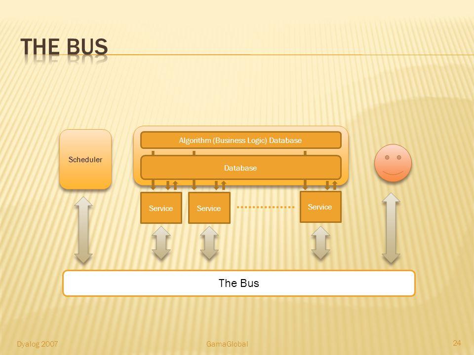 Algorithm (Business Logic) Database Service Database Scheduler The Bus 24 Dyalog 2007GamaGlobal