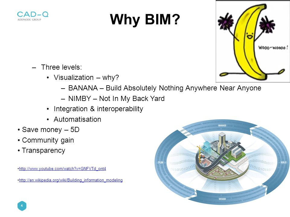 5 BIM in Building construction What about Return on Investment (ROI) of BIM.