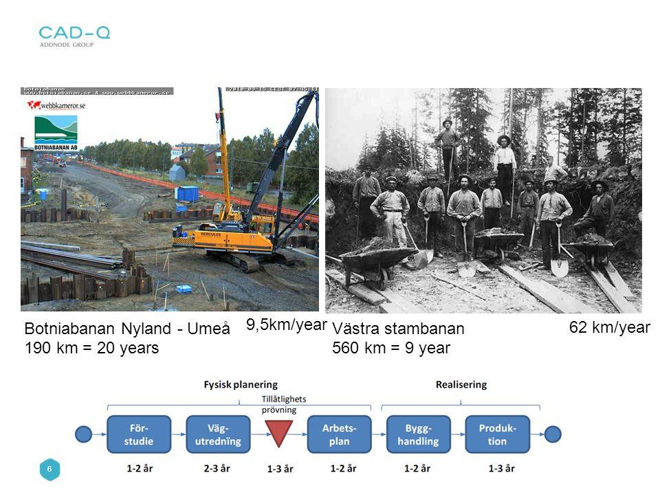 6 Botniabanan Nyland - Umeå 190 km = 20 years Västra stambanan 560 km = 9 year 9,5km/year 62 km/year