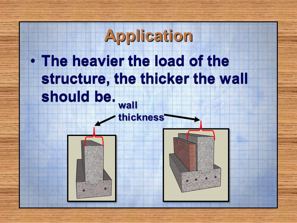 Application The heavier the load of the structure, the thicker the wall should be.The heavier the load of the structure, the thicker the wall should b
