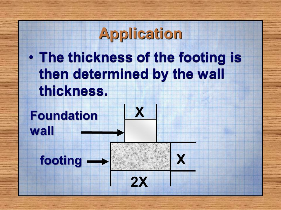 Application The thickness of the footing is then determined by the wall thickness.The thickness of the footing is then determined by the wall thicknes