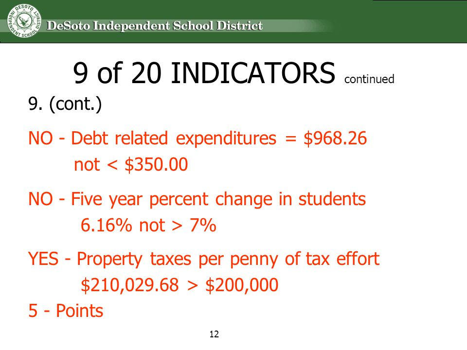 9 of 20 INDICATORS continued 9. (cont.) NO - Debt related expenditures = $968.26 not < $350.00 NO - Five year percent change in students 6.16% not > 7