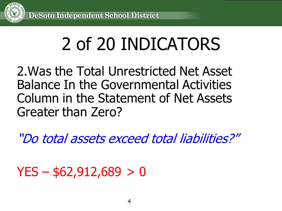 2 of 20 INDICATORS 2.Was the Total Unrestricted Net Asset Balance In the Governmental Activities Column in the Statement of Net Assets Greater than Ze