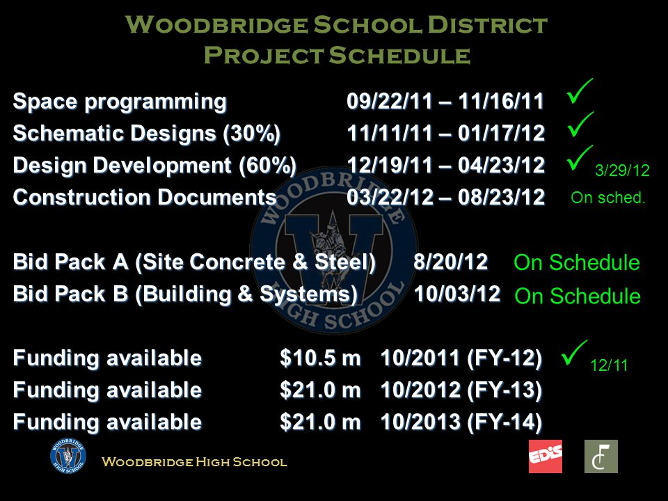 Woodbridge High School Woodbridge School District Project Schedule Space programming09/22/11 – 11/16/11 Schematic Designs (30%)11/11/11 – 01/17/12 Design Development (60%)12/19/11 – 04/23/12 Construction Documents03/22/12 – 08/23/12 Bid Pack A (Site Concrete & Steel)8/20/12 Bid Pack B (Building & Systems)10/03/12 Funding available $10.5 m 10/2011 (FY-12) Funding available$21.0 m 10/2012 (FY-13) Funding available$21.0 m 10/2013 (FY-14) 3/29/12 On sched.