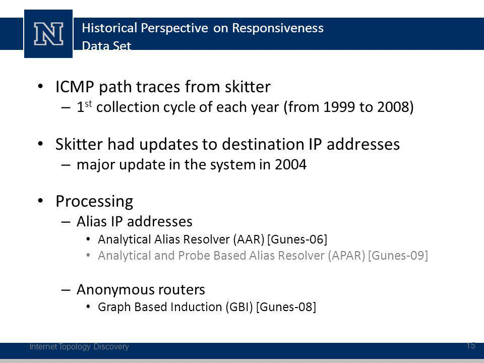 Historical Perspective on Responsiveness Data Set ICMP path traces from skitter – 1 st collection cycle of each year (from 1999 to 2008) Skitter had updates to destination IP addresses – major update in the system in 2004 Processing – Alias IP addresses Analytical Alias Resolver (AAR) [Gunes-06] Analytical and Probe Based Alias Resolver (APAR) [Gunes-09] – Anonymous routers Graph Based Induction (GBI) [Gunes-08] Internet Topology Discovery 15