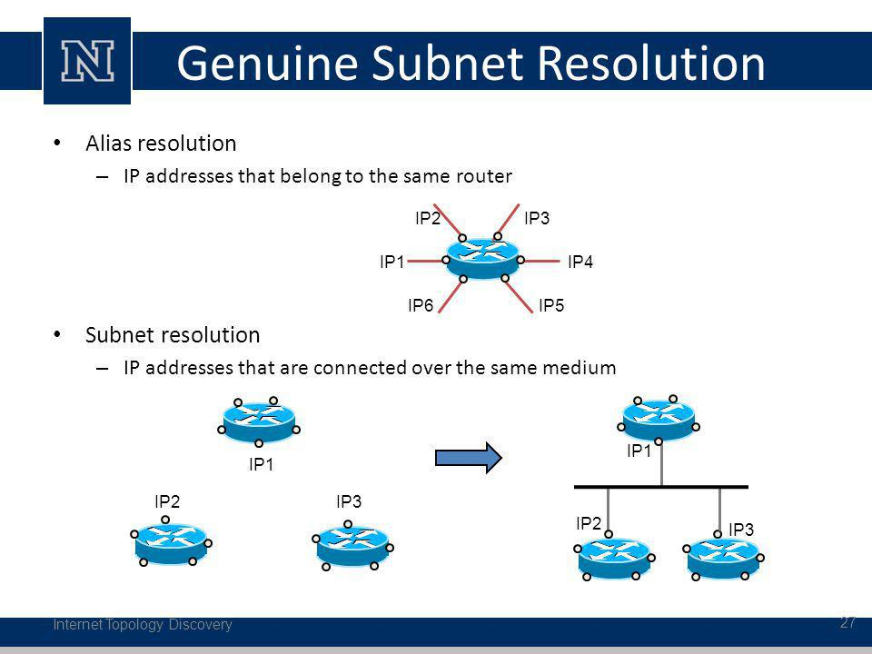 Genuine Subnet Resolution Internet Topology Discovery 27 Alias resolution – IP addresses that belong to the same router Subnet resolution – IP addresses that are connected over the same medium IP2IP3 IP4 IP1 IP6IP5 IP2 IP3 IP1 IP2IP3 IP1