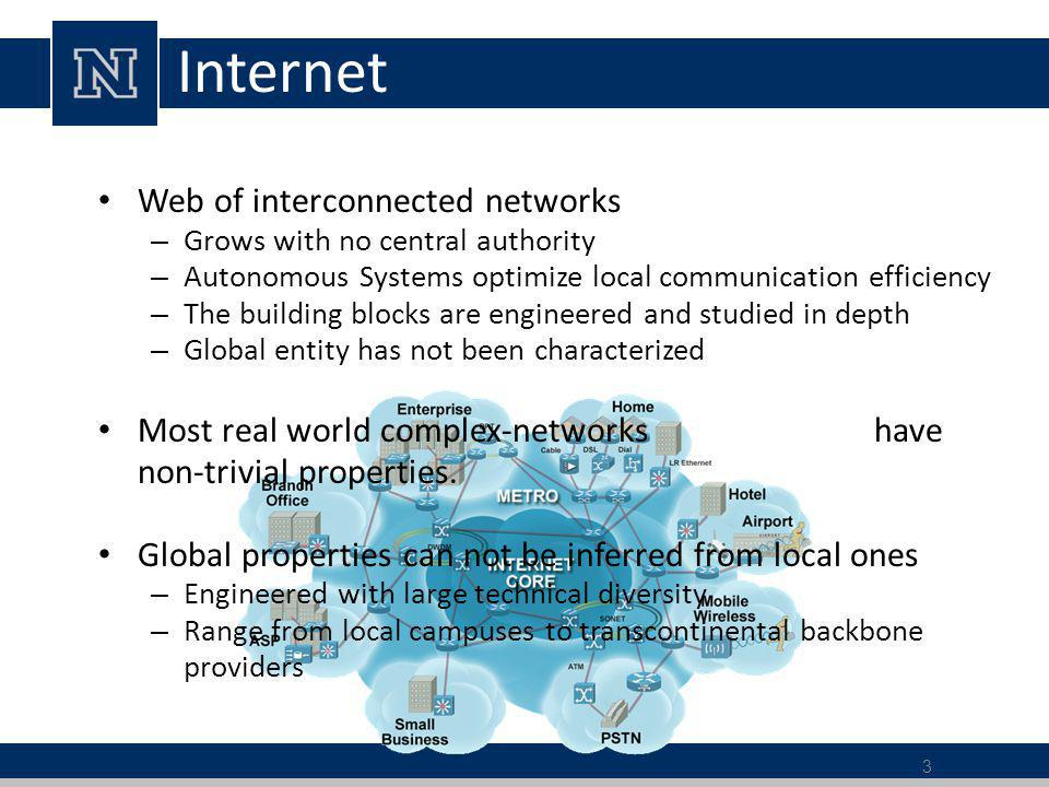 Internet Web of interconnected networks – Grows with no central authority – Autonomous Systems optimize local communication efficiency – The building blocks are engineered and studied in depth – Global entity has not been characterized Most real world complex-networks have non-trivial properties.