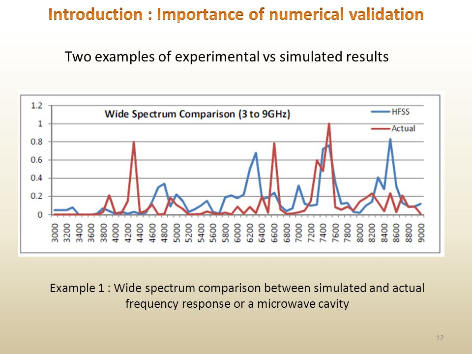 12 Example 1 : Wide spectrum comparison between simulated and actual frequency response or a microwave cavity Two examples of experimental vs simulated results