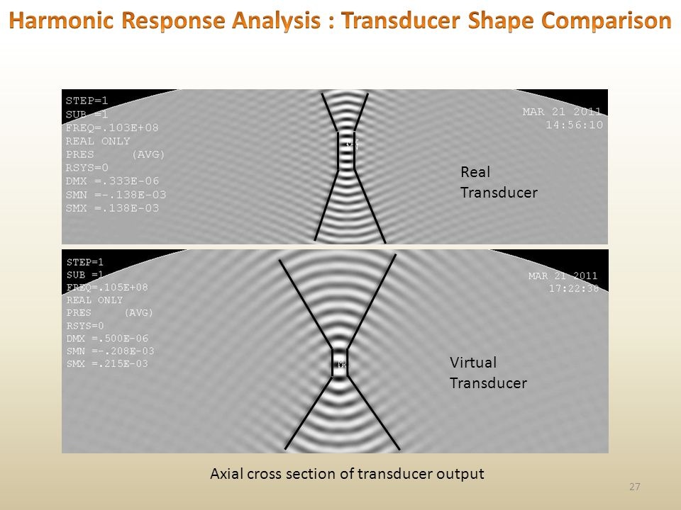 27 Real Transducer Virtual Transducer Axial cross section of transducer output