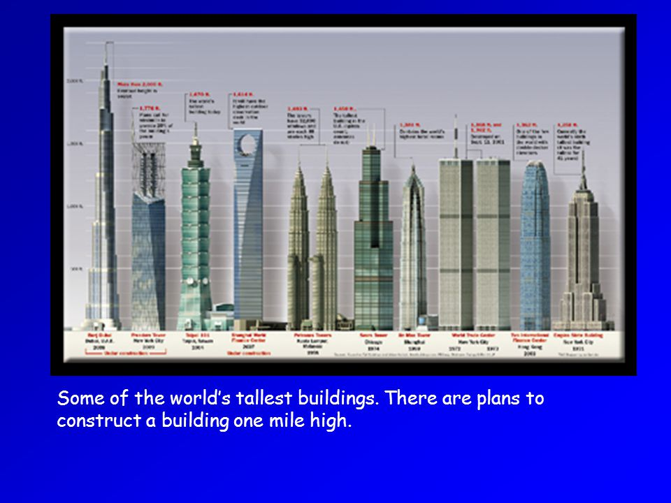 Some of the worlds tallest buildings. There are plans to construct a building one mile high.