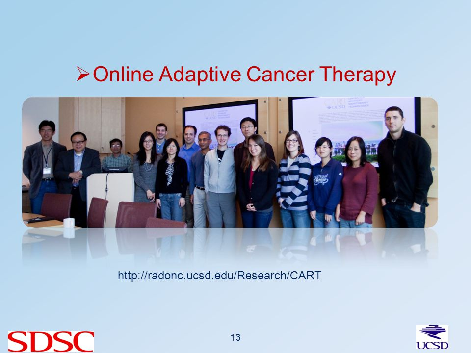 Online Adaptive Cancer Therapy 13 http://radonc.ucsd.edu/Research/CART