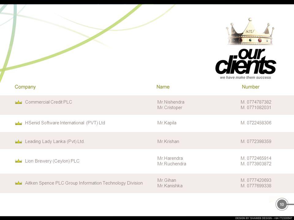 Commercial Credit PLCMr.Nishendra Mr.Cristoper M. 0774787382 M.