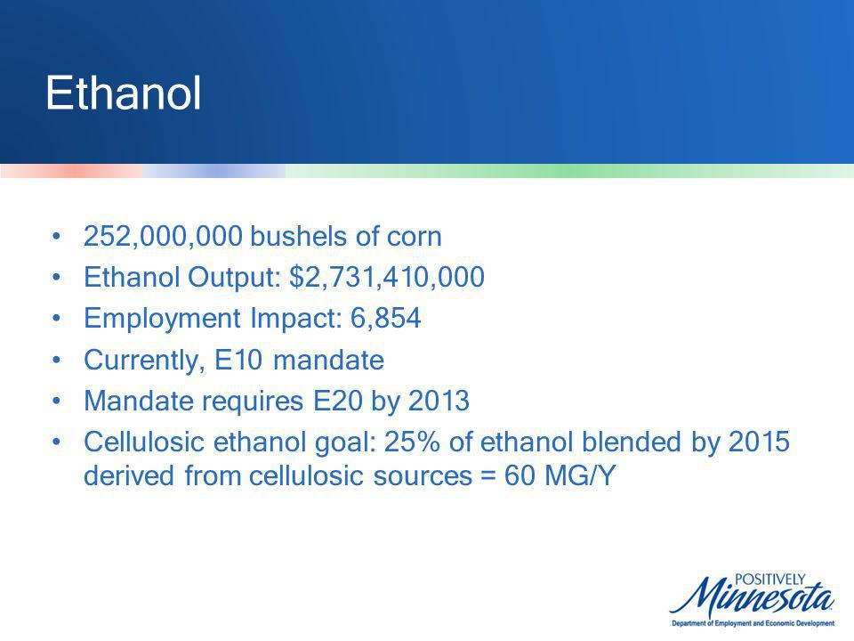 Ethanol 252,000,000 bushels of corn Ethanol Output: $2,731,410,000 Employment Impact: 6,854 Currently, E10 mandate Mandate requires E20 by 2013 Cellul