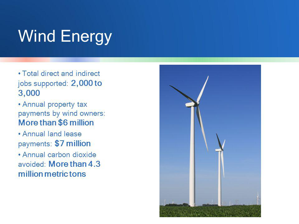 Wind Energy Total direct and indirect jobs supported: 2,000 to 3,000 Annual property tax payments by wind owners: More than $6 million Annual land lease payments: $7 million Annual carbon dioxide avoided: More than 4.3 million metric tons