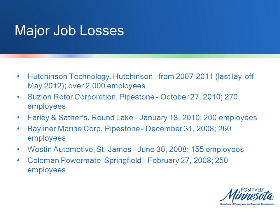 Major Job Losses Hutchinson Technology, Hutchinson – from 2007-2011 (last lay-off May 2012); over 2,000 employees Suzlon Rotor Corporation, Pipestone – October 27, 2010; 270 employees Farley & Sathers, Round Lake – January 18, 2010; 200 employees Bayliner Marine Corp, Pipestone – December 31, 2008; 260 employees Westin Automotive, St.