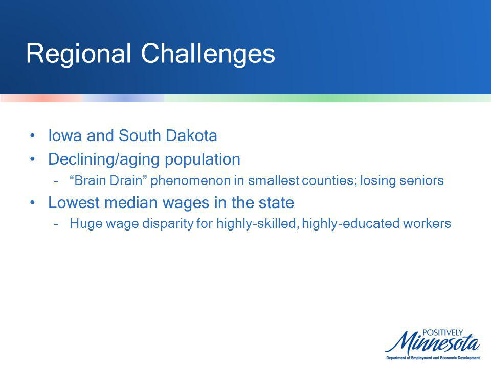 Regional Challenges Iowa and South Dakota Declining/aging population –Brain Drain phenomenon in smallest counties; losing seniors Lowest median wages in the state –Huge wage disparity for highly-skilled, highly-educated workers